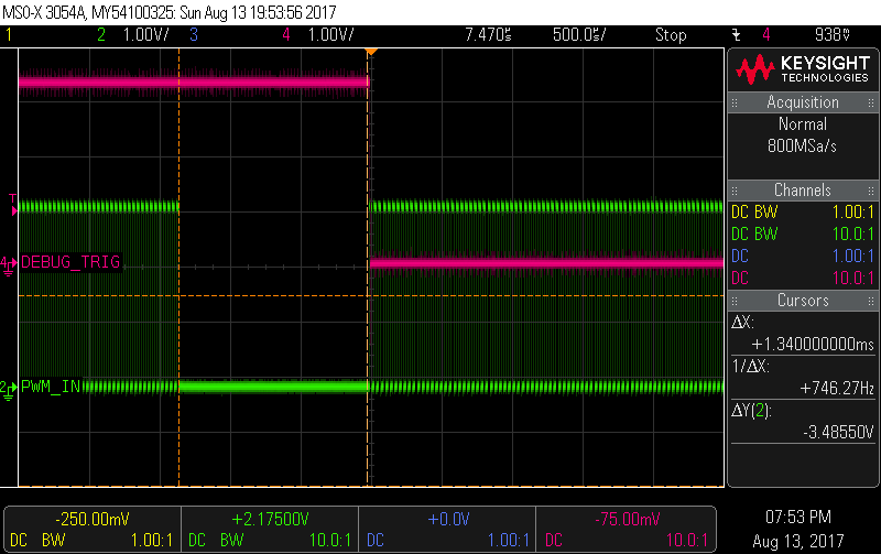 Microcontroller PWM generation discontinuity